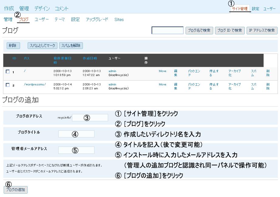 Blogの追加[1]